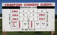 Home for sale: 0 North West Shafer Dr. - Lot 15 Drive, Monticello, IN 47960