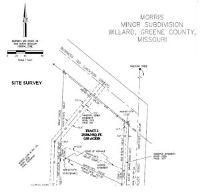 Home for sale: 304 East Jackson St., Willard, MO 65781