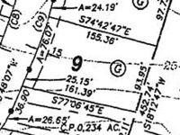 Home for sale: 276 Hawksmoor Dr., Daniels, WV 25832