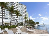 Home for sale: 3 Island Ave. # 11g, Miami Beach, FL 33139