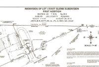 Home for sale: 1903 Glenn Ave., Auburn, AL 36832
